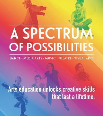 WEBINAR: Why Art? Harnessing the Power of Research in Arts Education