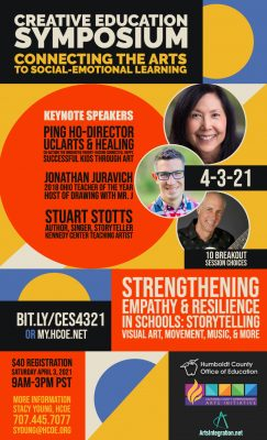 SYMPOSIUM: Creative Education - Connecting the Arts to Social Emotional Learning
